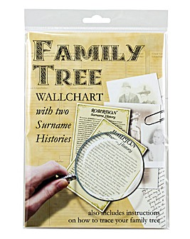Family Tree with 2 Surname Histories