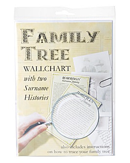 Family Tree Wall Chart with 2 Surnames